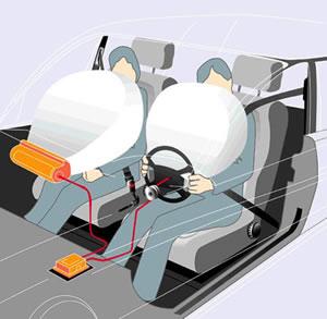 Como-funciona-o-airbag-de-carro